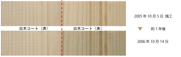 白木コート施工から約1年後の比較